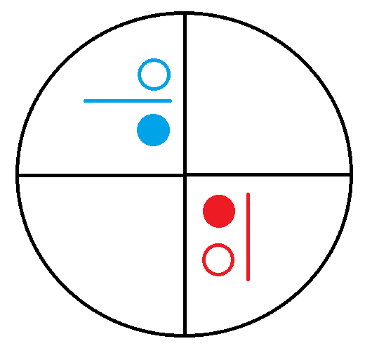 http://www.hythlos.org/images/capoeira/roda-symbol-a.png